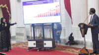 Ahli epidemiologi dan pakar informatika penyakit menular, Dewi Nur Aisyah SKM MSc PhD DIC memaparkan mekanisme kerja Sistem BLC di hadapan Presiden Joko Widodo