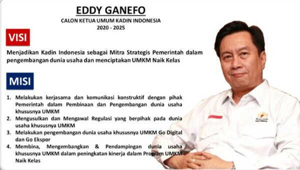 Visi dan misi Eddy Ganefo, Calon Ketua Umum Kadin PB periode 2020-2025