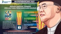 Bengkulu dinobatkan sebagai provinsi terbaik kategori perencanaan dan capaian pembangunan, setelah Sumatera Barat dan Jawa Barat